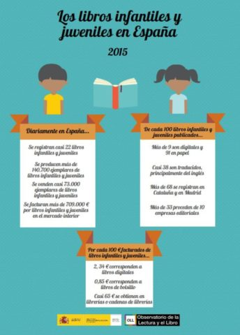 infograf-a-InformeLIJ2015-16