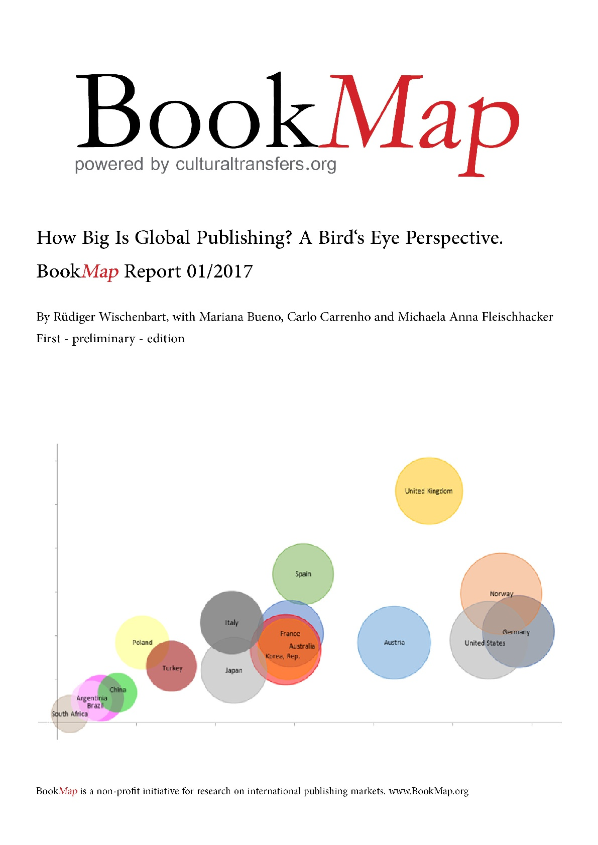 How Big Is Global Publishing? A Birds Eye Perspective