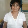 Blanca Estela Esquiná de Montúfar