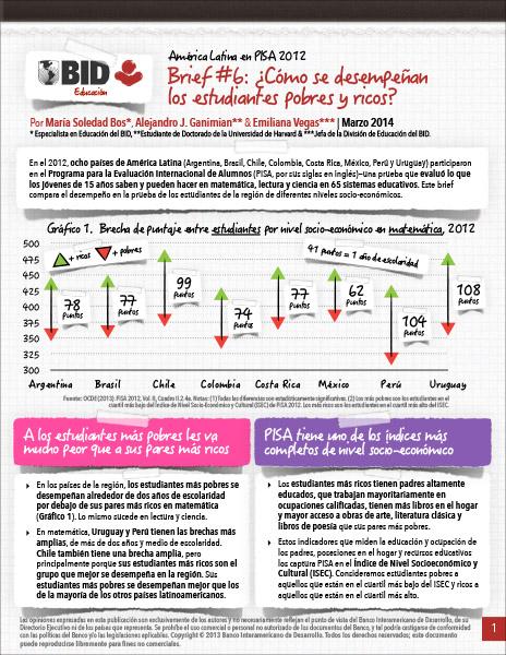 América Latina en PISA 2012: Brief #6: ¿Cómo se desempeñan los estudiantes pobres y ricos?