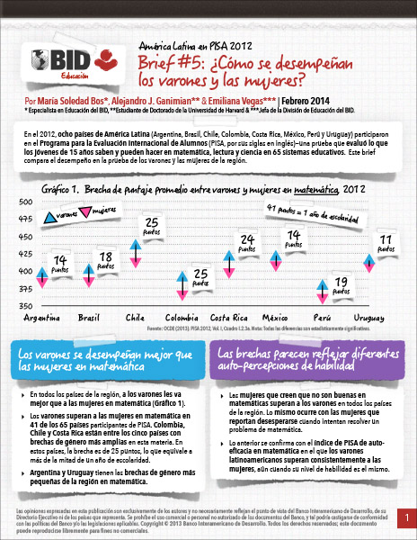 América Latina en PISA 2012: Brief #5: ¿Cómo se desempeñan los varones y las mujeres?