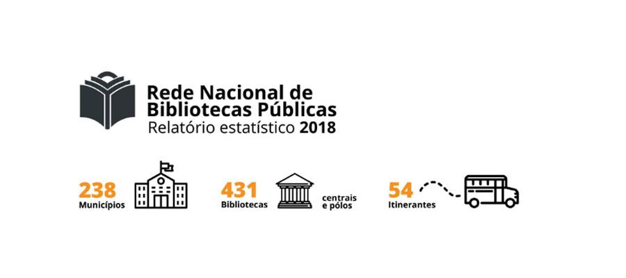Informe Estadístico 2018 sobre la Red Nacional de Bibliotecas Públicas de Portugal
