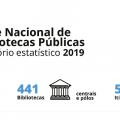 Relatório Estatístico 2019 da Rede Nacional de Bibliotecas Públicas de Portugal