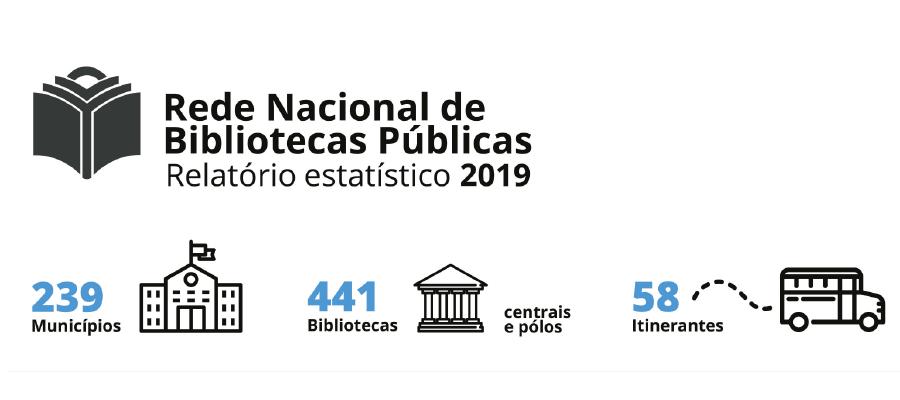 Informe Estadístico 2019 sobre la Red Nacional de Bibliotecas Públicas de Portugal